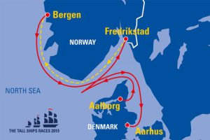 Tall Ships Race - Route